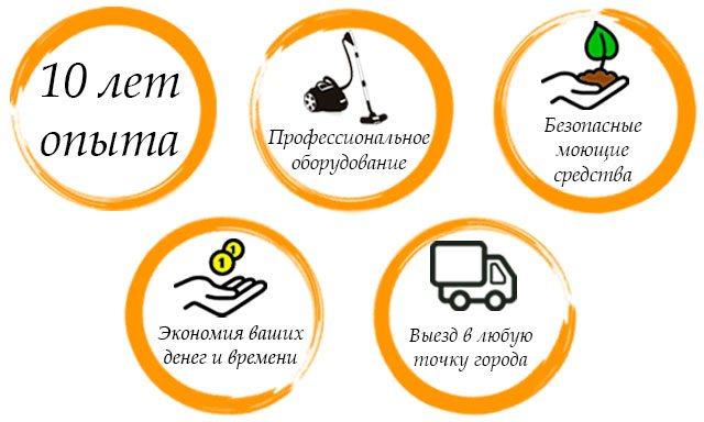 Чистка, химчистка мебели в Днепропетровске. На дому и в офисе
